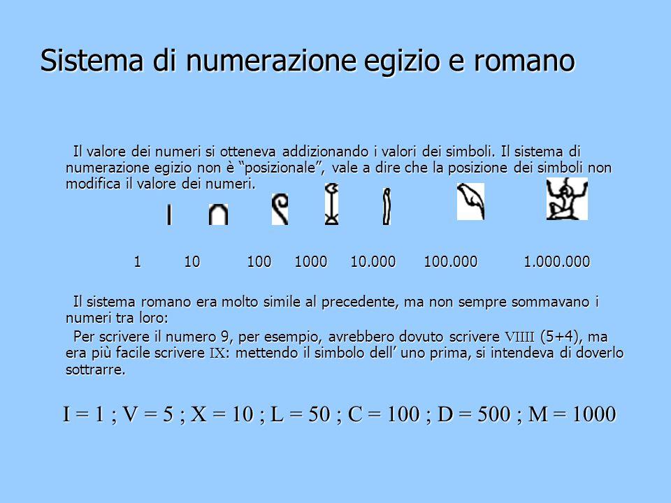Sistema di numerazione egizio e romano