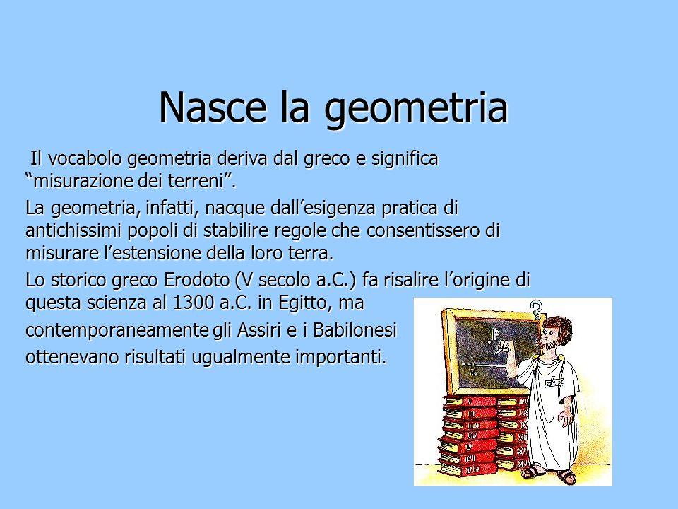 Nasce la geometria Il vocabolo geometria deriva dal greco e significa misurazione dei terreni .