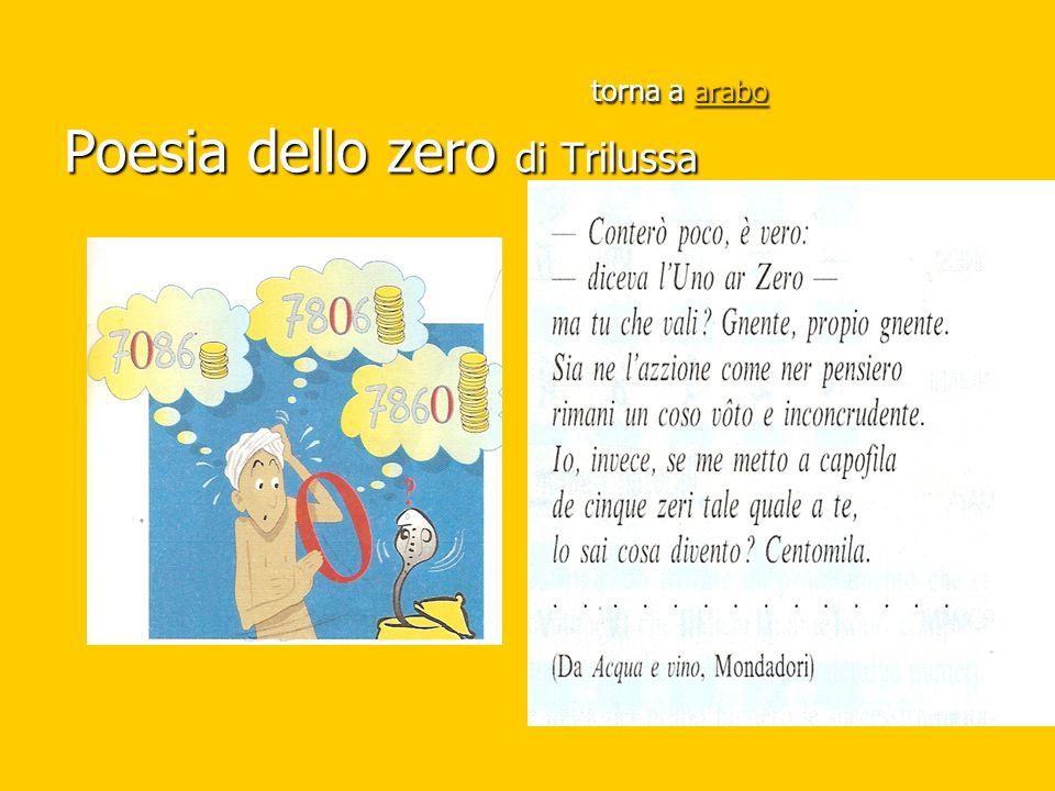 torna a arabo Poesia dello zero di Trilussa