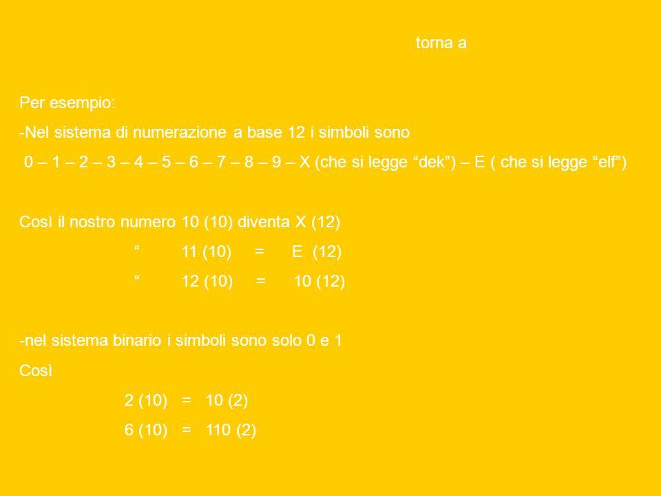torna a moderni Per esempio: Nel sistema di numerazione a base 12 i simboli sono.