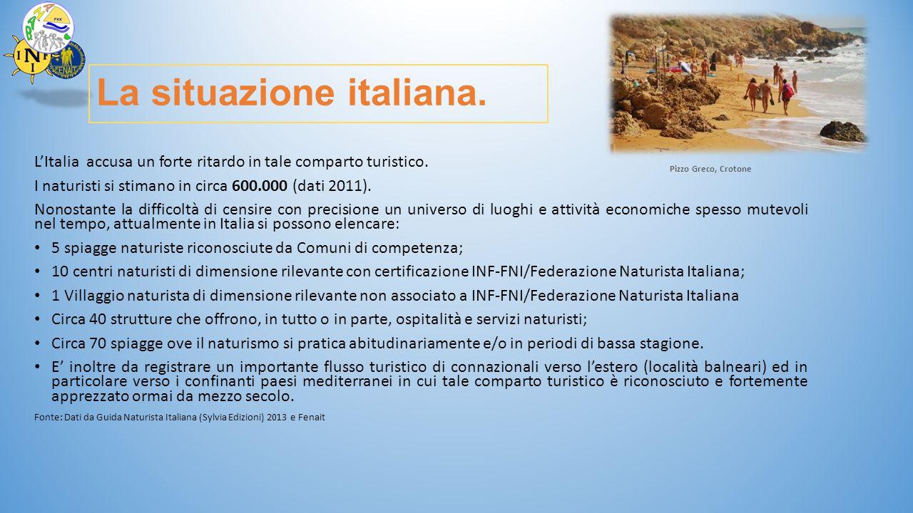 La situazione italiana.