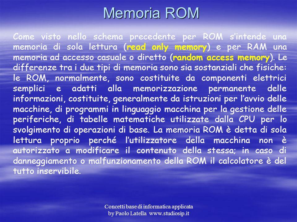 Memoria ROM