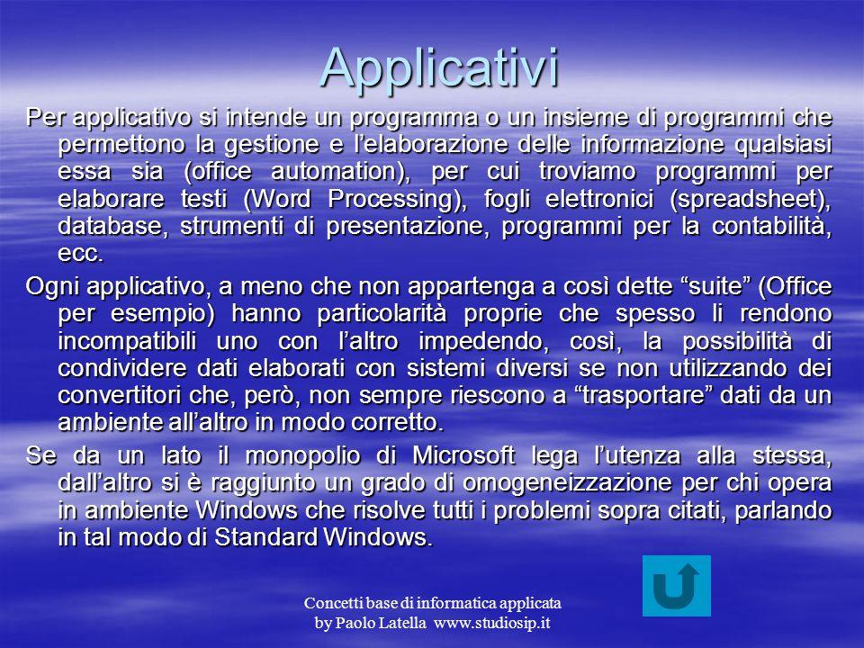Applicativi