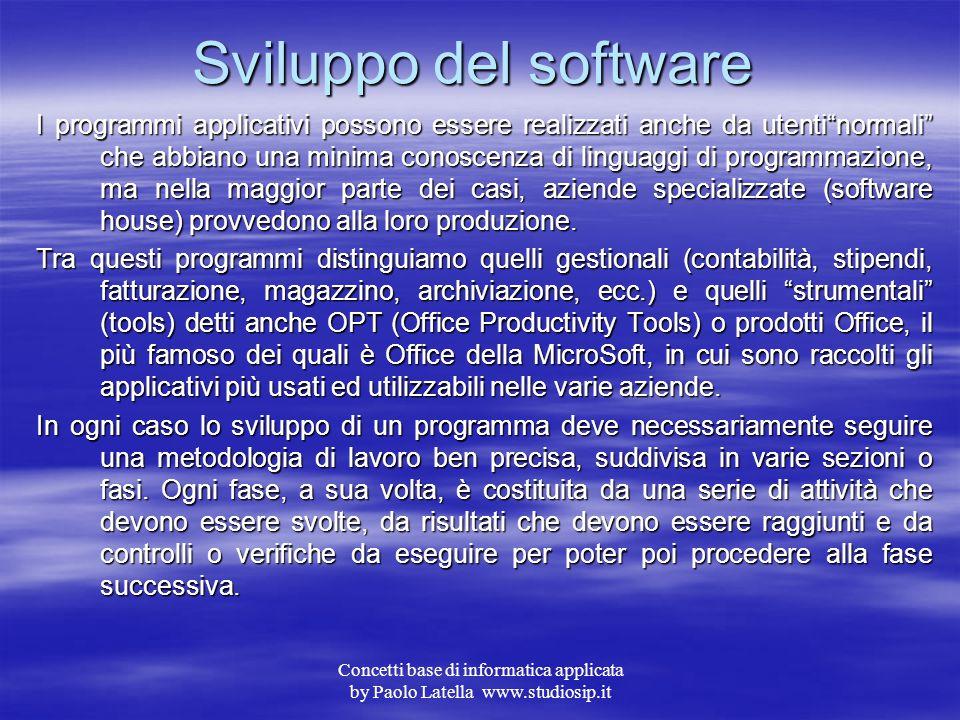 Sviluppo del software