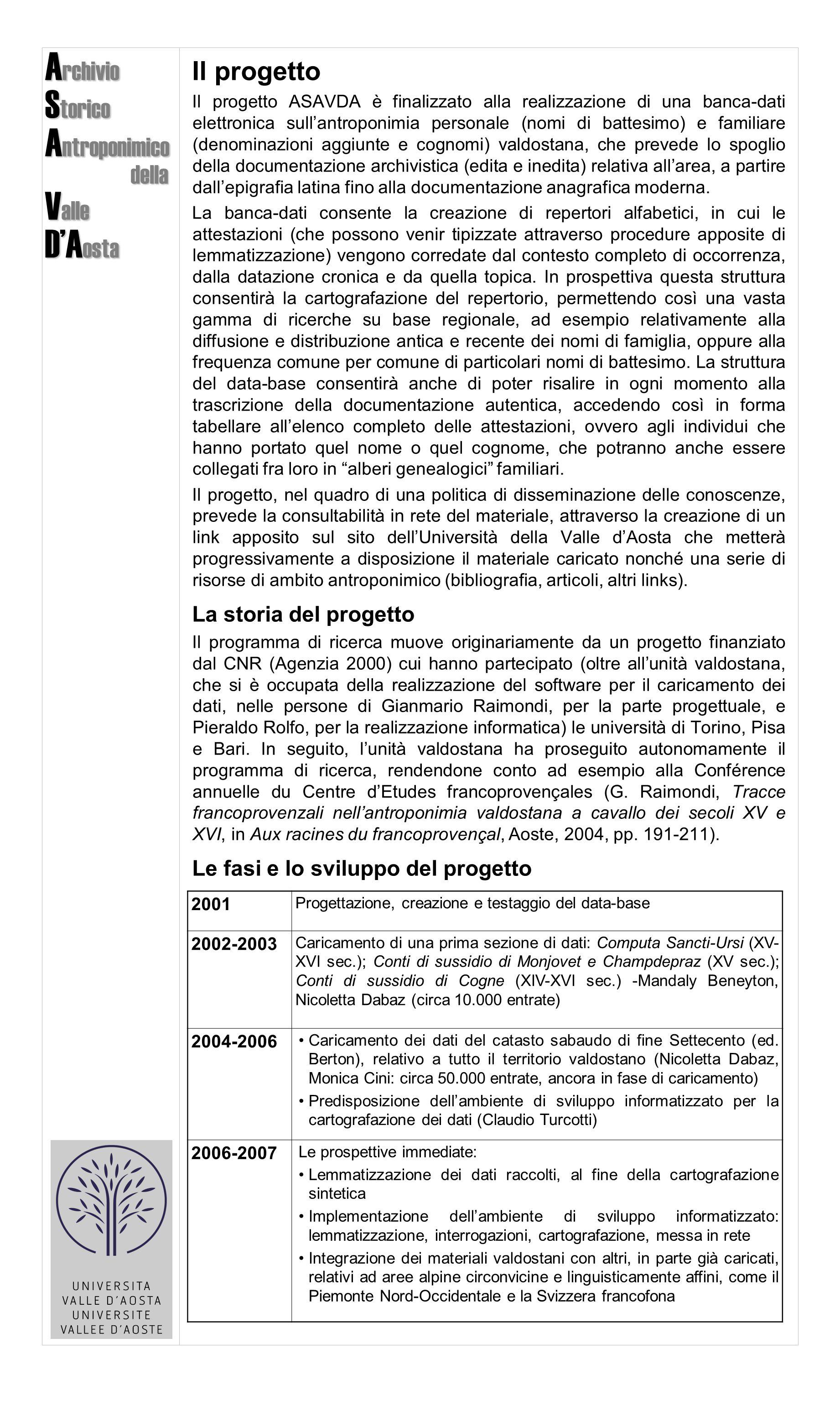 Archivio Storico Antroponimico Valle D'Aosta Il progetto della