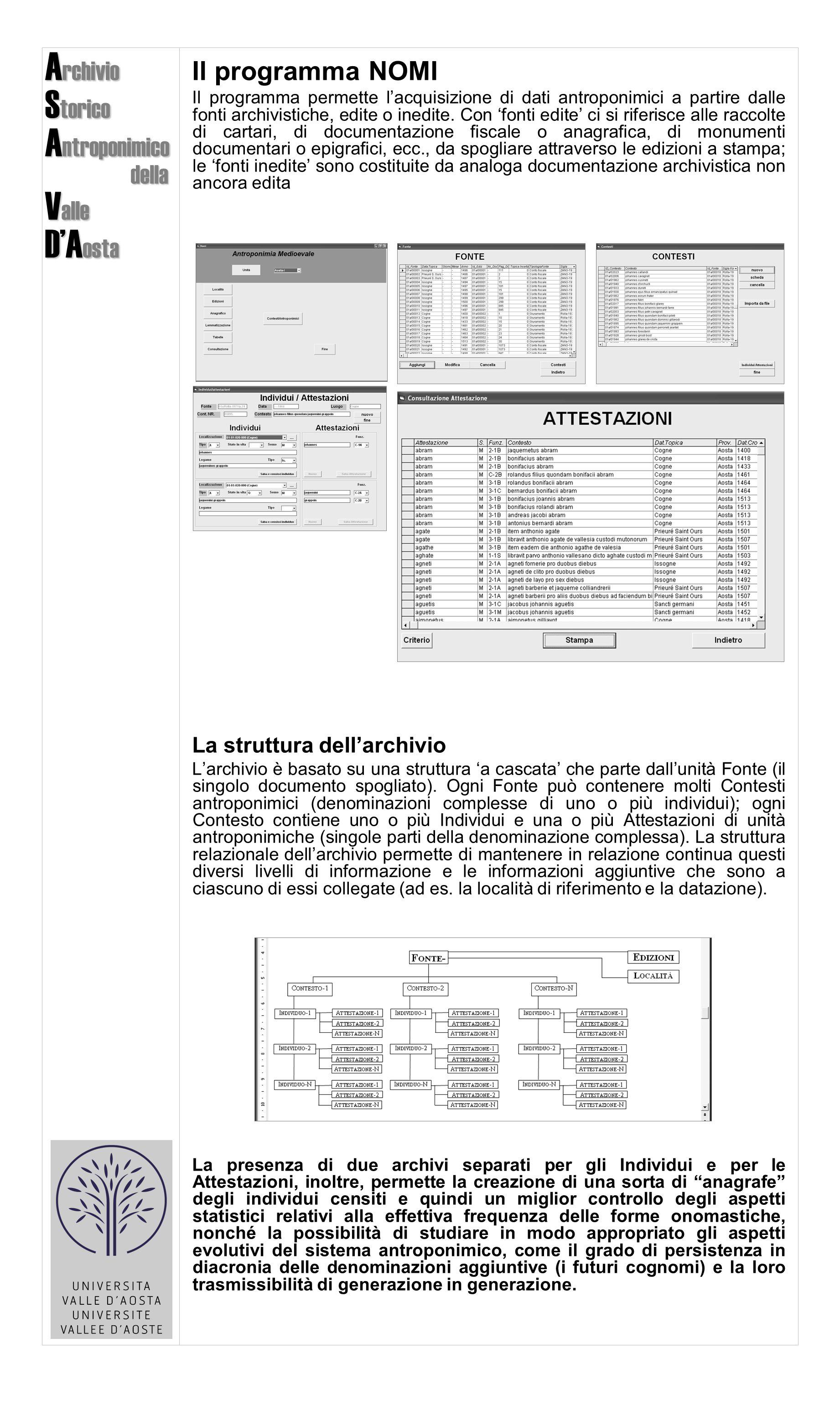 Archivio Storico Antroponimico Valle D'Aosta Il programma NOMI della