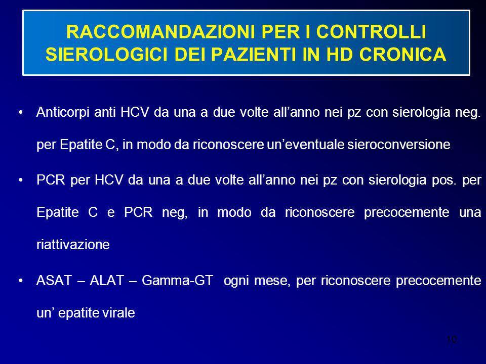 RACCOMANDAZIONI PER I CONTROLLI SIEROLOGICI DEI PAZIENTI IN HD CRONICA