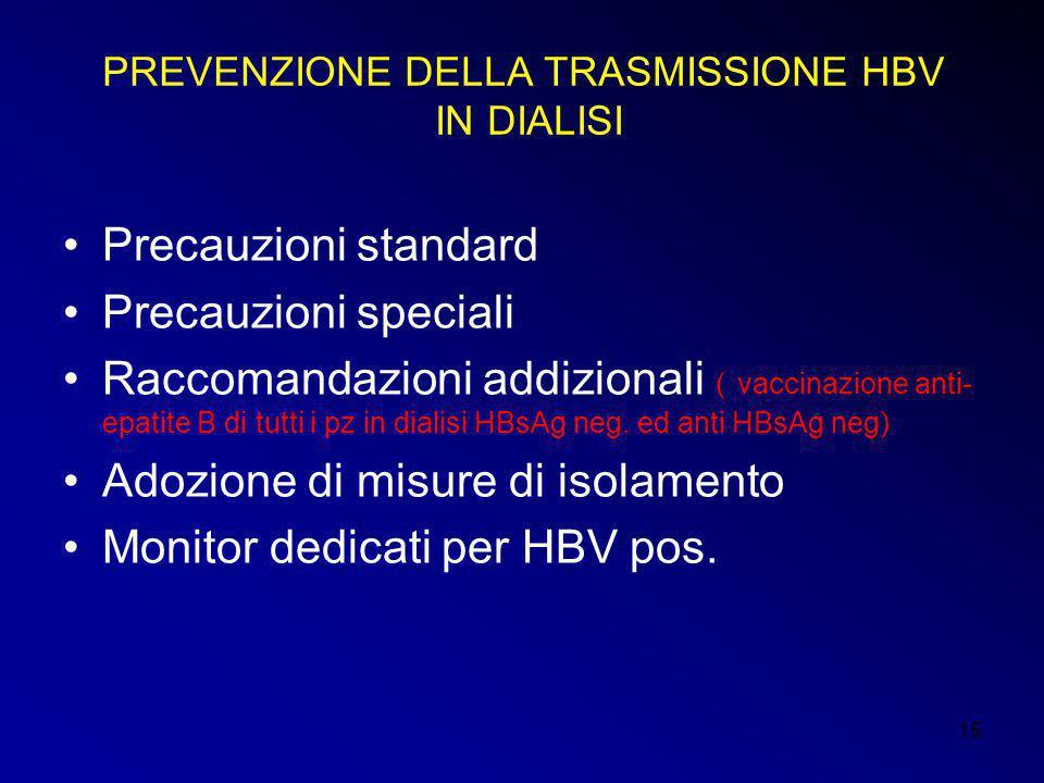 PREVENZIONE DELLA TRASMISSIONE HBV IN DIALISI