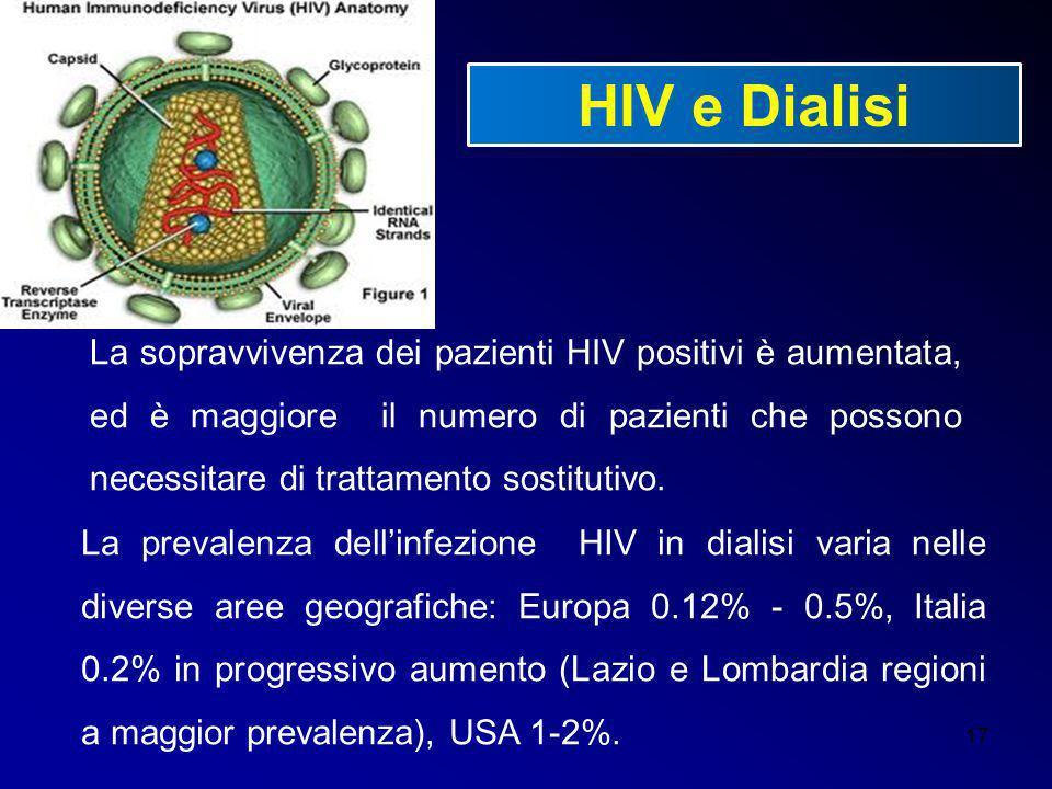 HIV e Dialisi