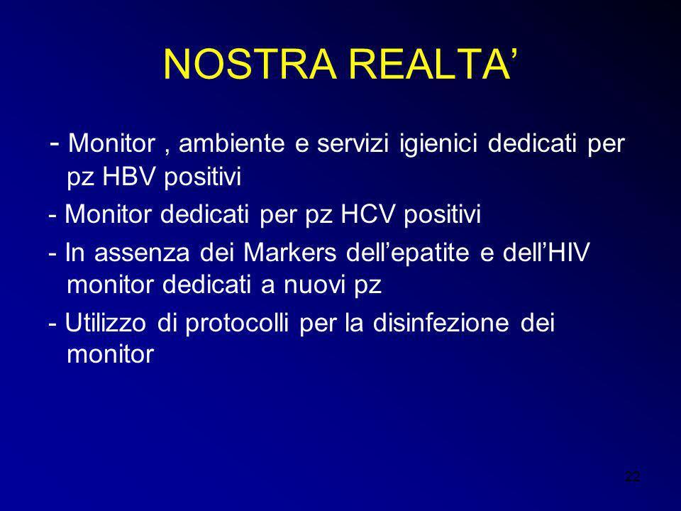 NOSTRA REALTA' - Monitor , ambiente e servizi igienici dedicati per pz HBV positivi. - Monitor dedicati per pz HCV positivi.