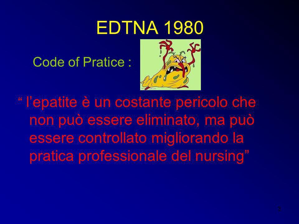 EDTNA 1980 Code of Pratice :
