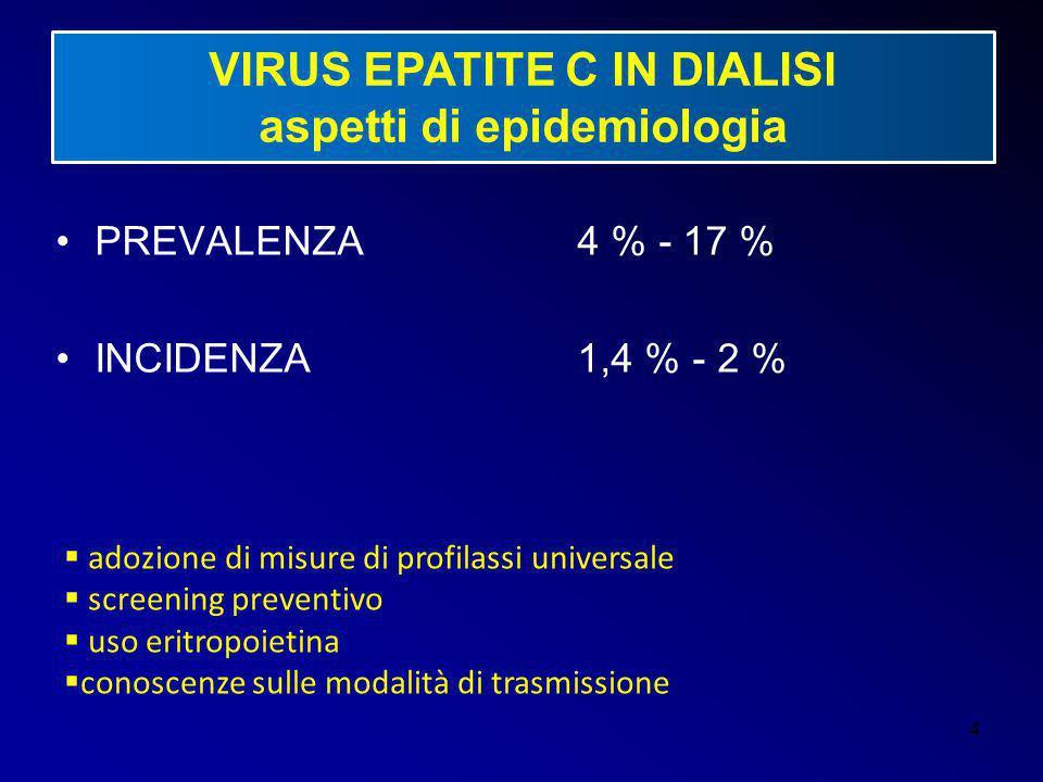 VIRUS EPATITE C IN DIALISI aspetti di epidemiologia