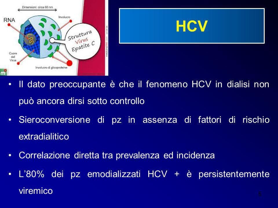 HCV Il dato preoccupante è che il fenomeno HCV in dialisi non può ancora dirsi sotto controllo.