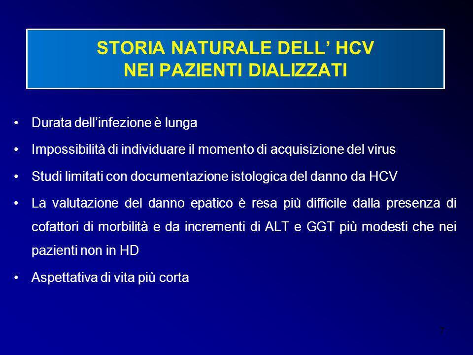 STORIA NATURALE DELL' HCV NEI PAZIENTI DIALIZZATI