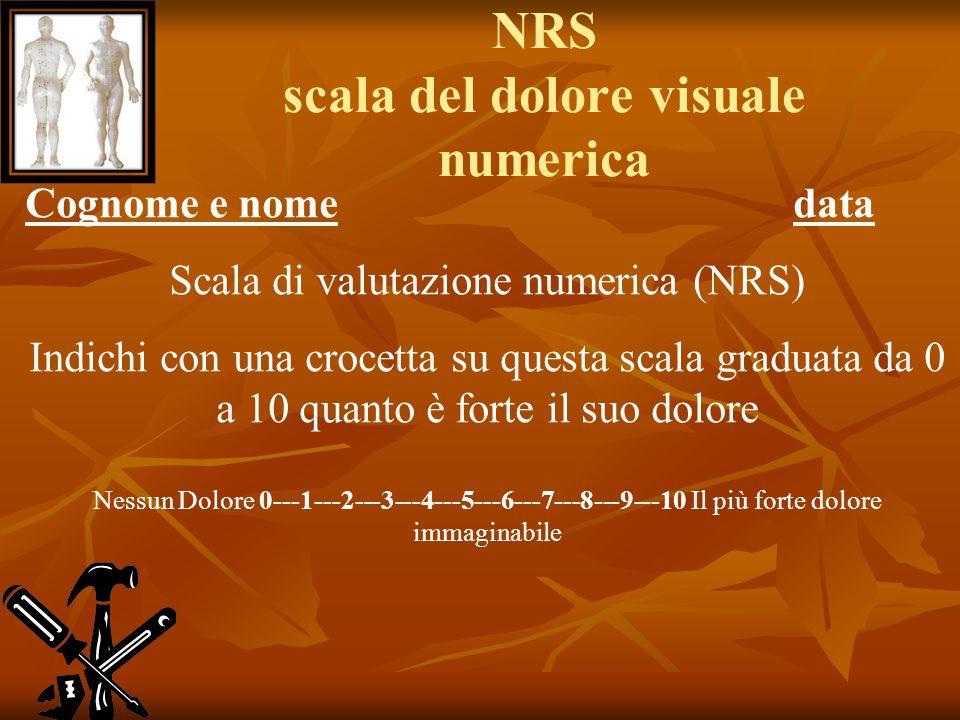 NRS scala del dolore visuale numerica