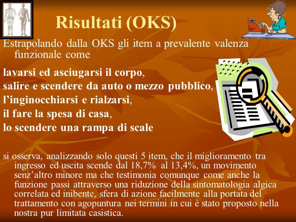 Risultati (OKS) Estrapolando dalla OKS gli item a prevalente valenza funzionale come. lavarsi ed asciugarsi il corpo,