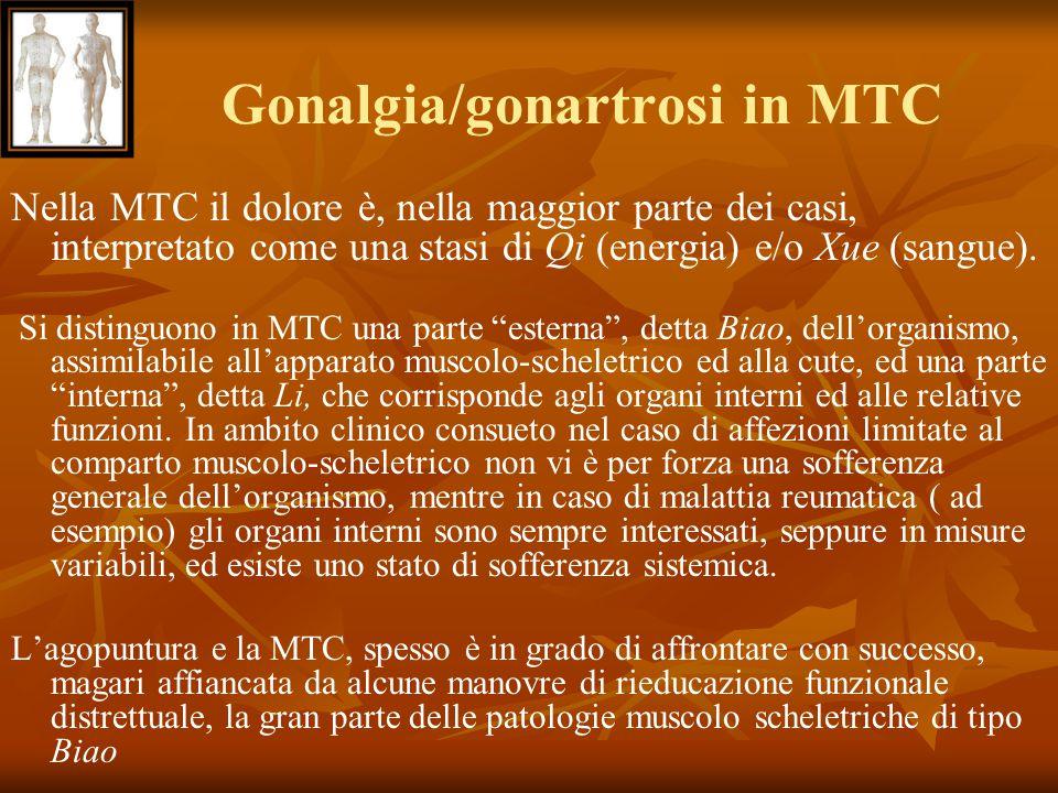 Gonalgia/gonartrosi in MTC