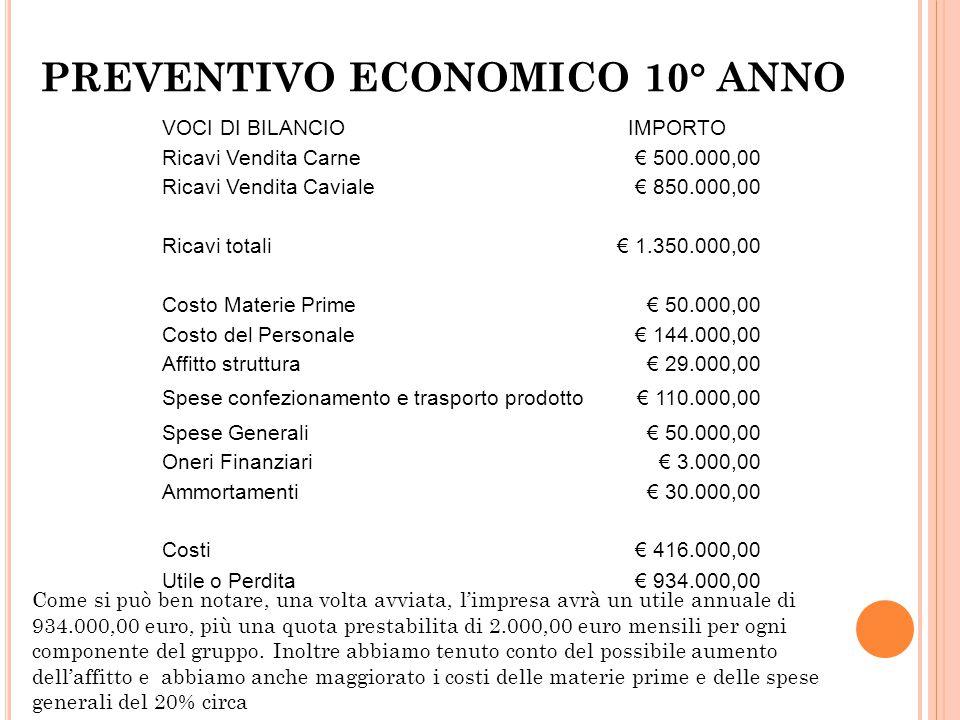 PREVENTIVO ECONOMICO 10° ANNO