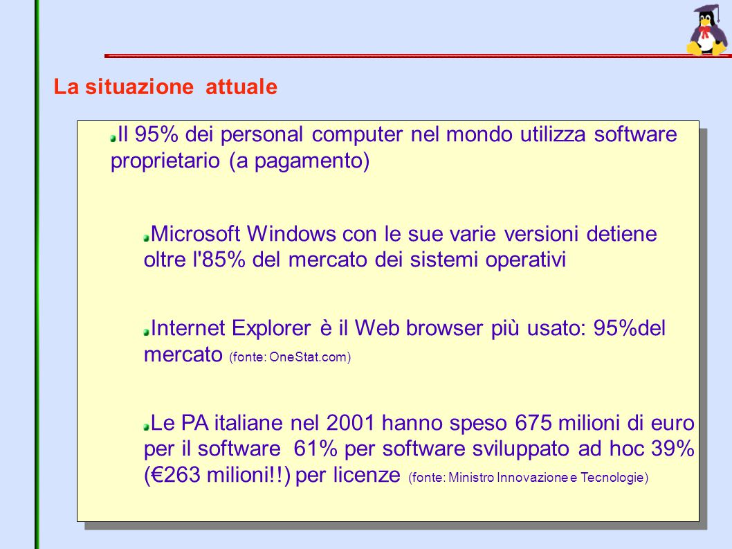 La situazione attuale Il 95% dei personal computer nel mondo utilizza software proprietario (a pagamento)
