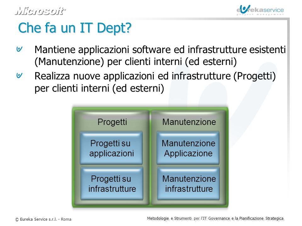 Che fa un IT Dept Mantiene applicazioni software ed infrastrutture esistenti (Manutenzione) per clienti interni (ed esterni)