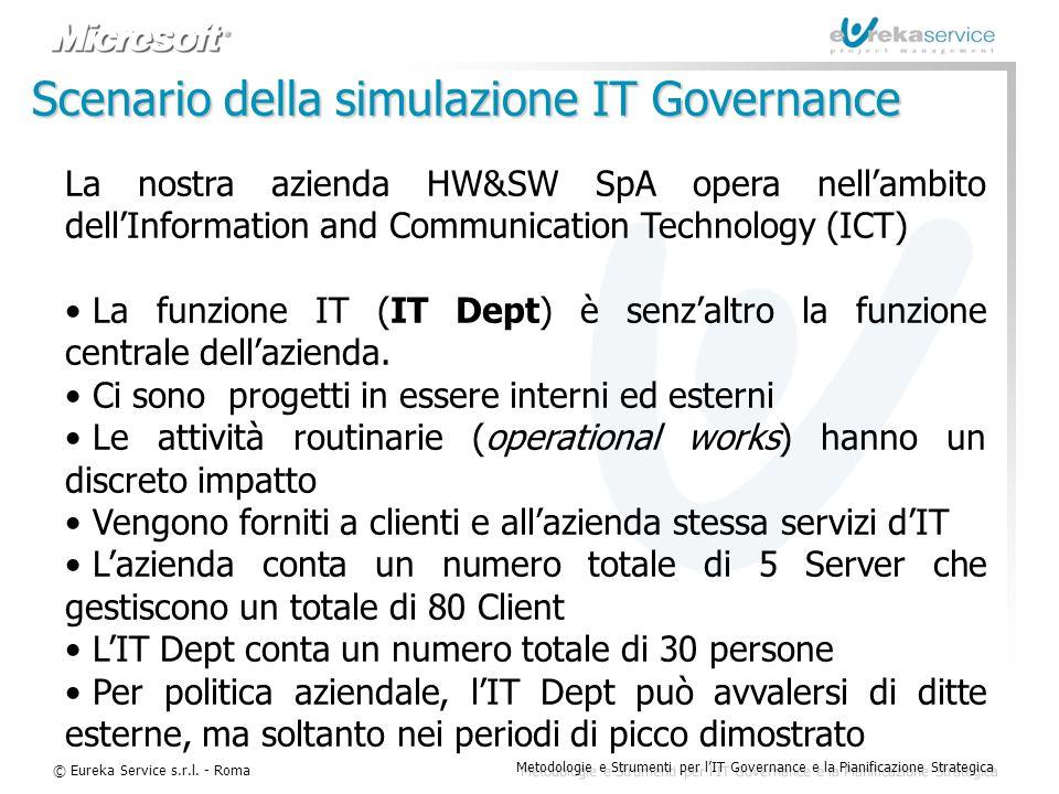 Scenario della simulazione IT Governance