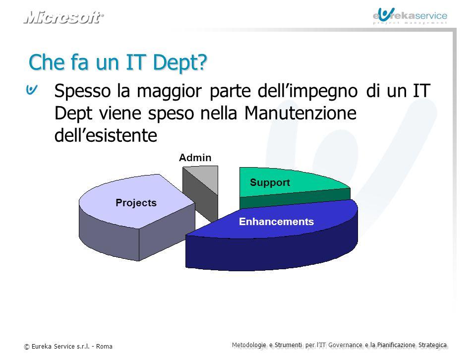 Che fa un IT Dept Spesso la maggior parte dell'impegno di un IT Dept viene speso nella Manutenzione dell'esistente.