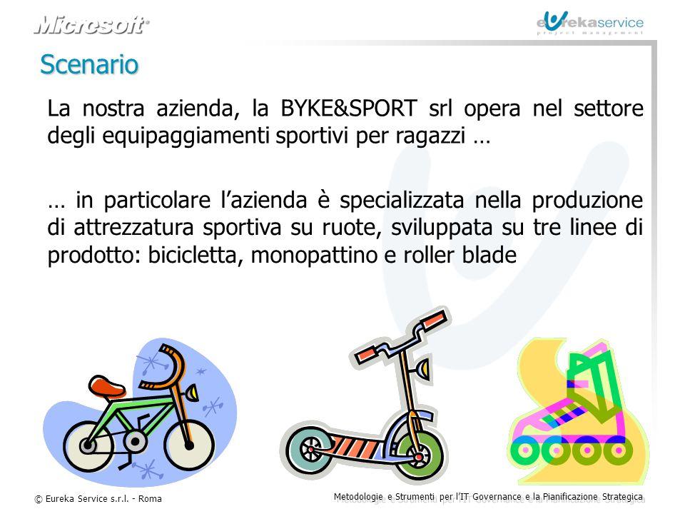 Scenario La nostra azienda, la BYKE&SPORT srl opera nel settore degli equipaggiamenti sportivi per ragazzi …