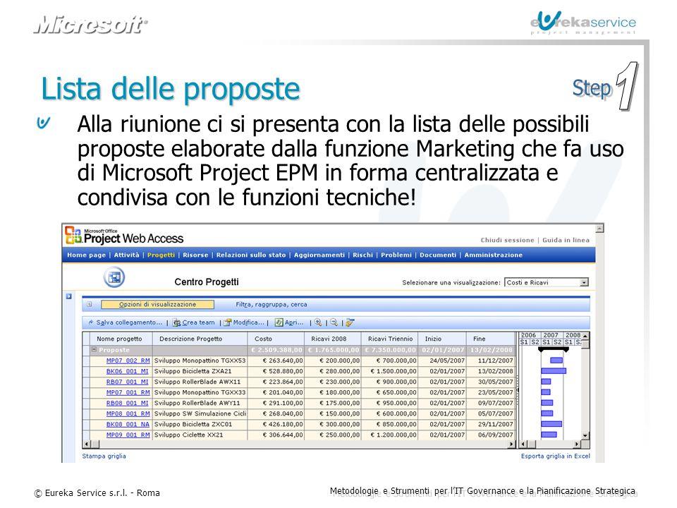 1 Step Lista delle proposte