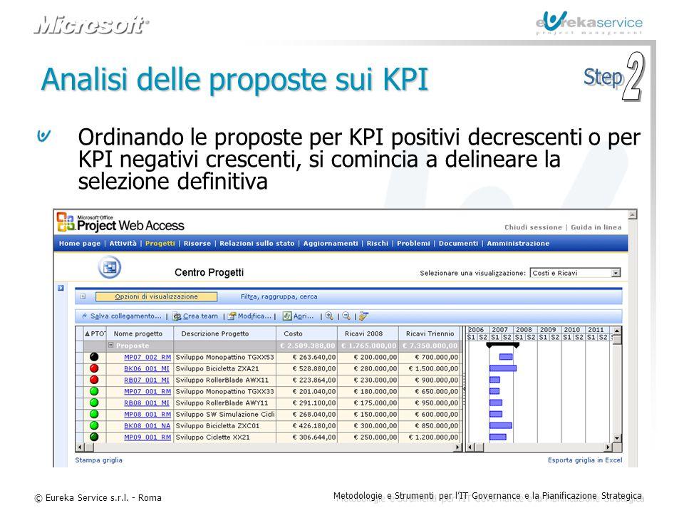 Analisi delle proposte sui KPI