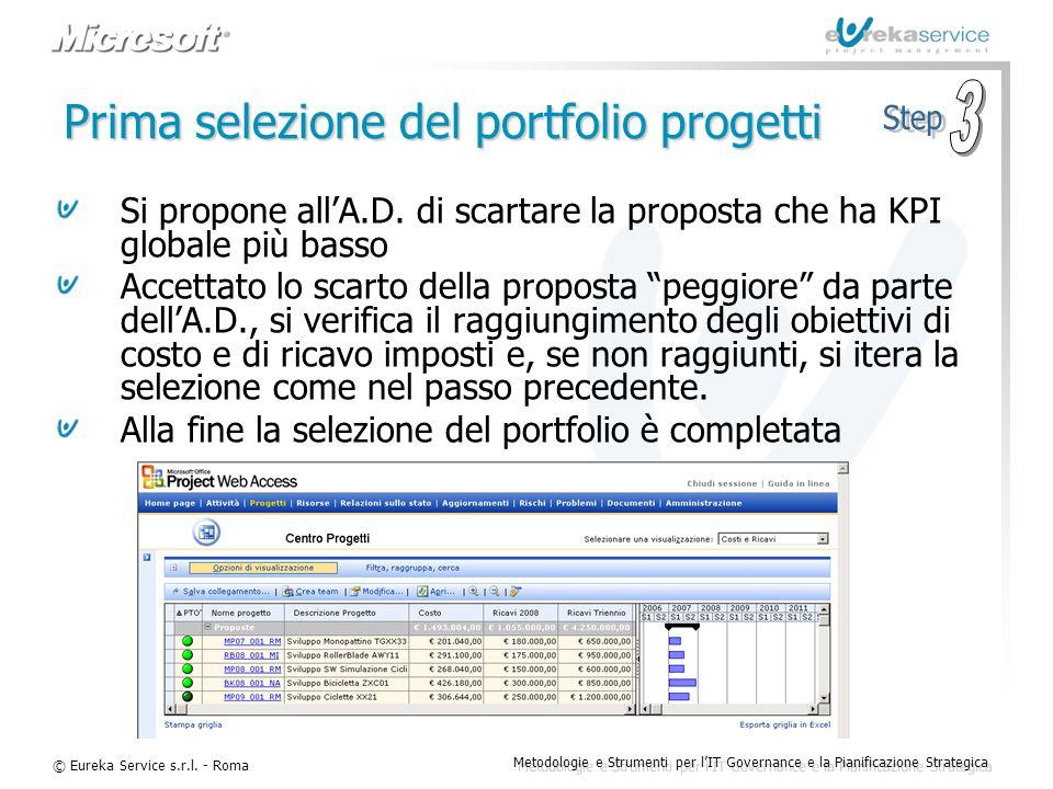 Prima selezione del portfolio progetti