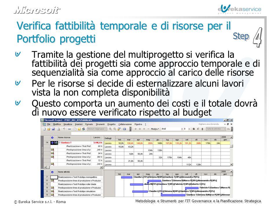 Verifica fattibilità temporale e di risorse per il Portfolio progetti
