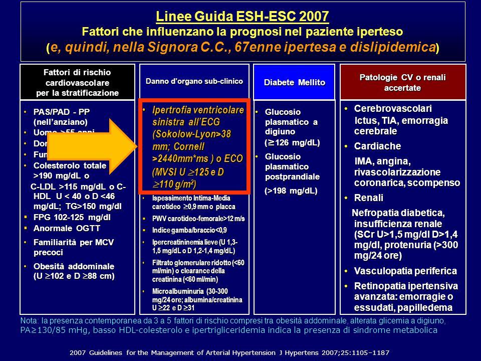 Linee Guida ESH-ESC 2007 Fattori che influenzano la prognosi nel paziente iperteso. (e, quindi, nella Signora C.C., 67enne ipertesa e dislipidemica)