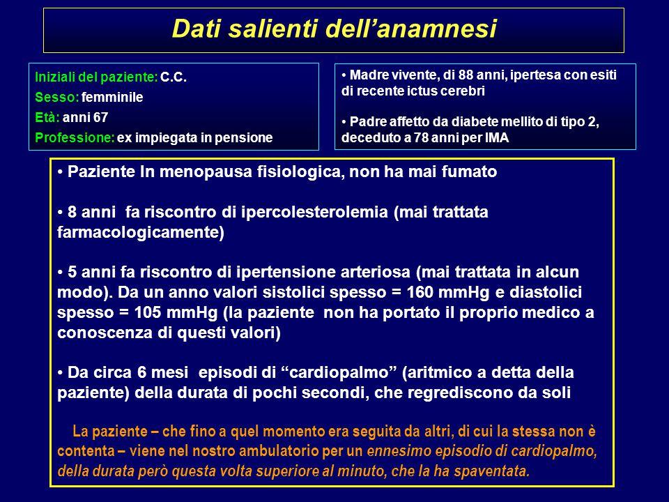Dati salienti dell'anamnesi