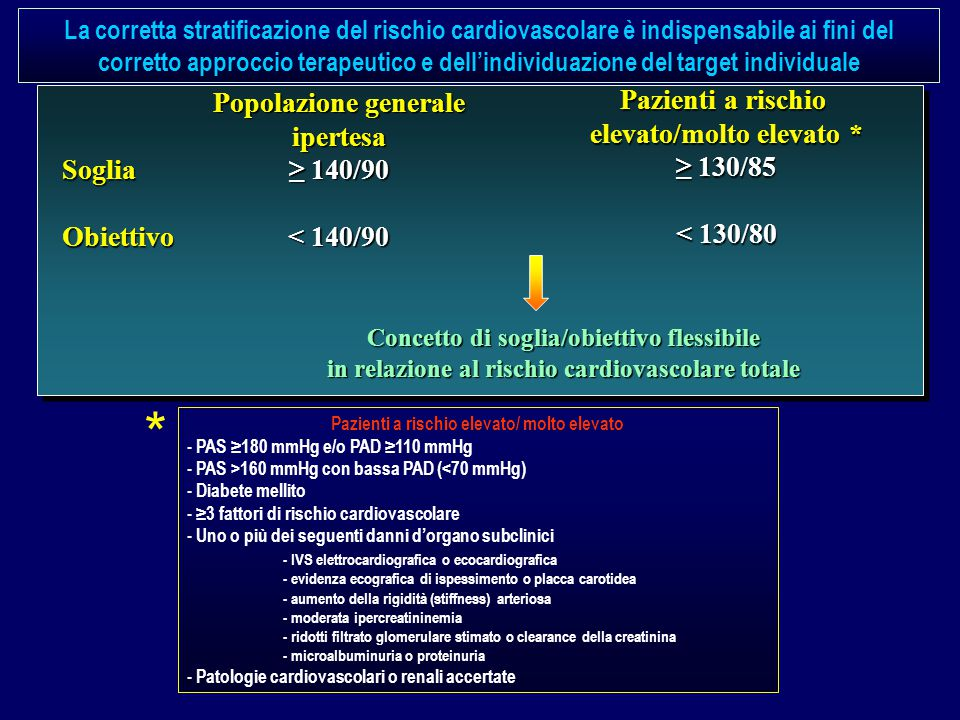 * 51 Popolazione generale Pazienti a rischio ipertesa