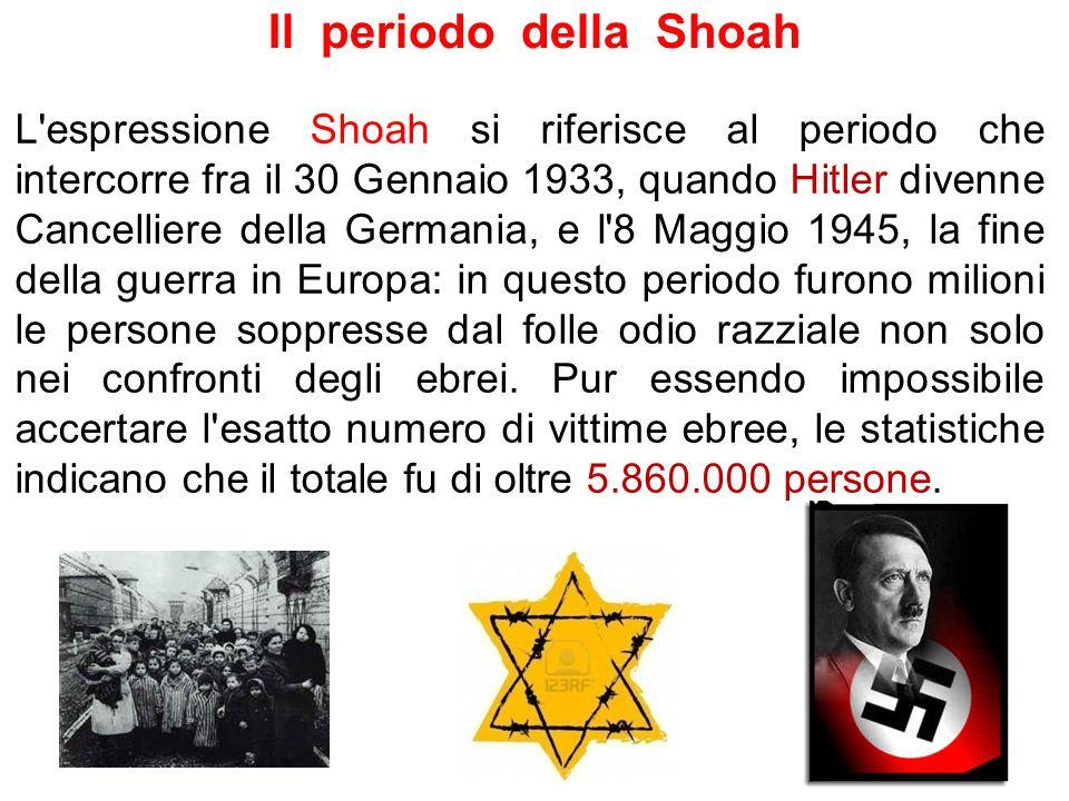 Il periodo della Shoah