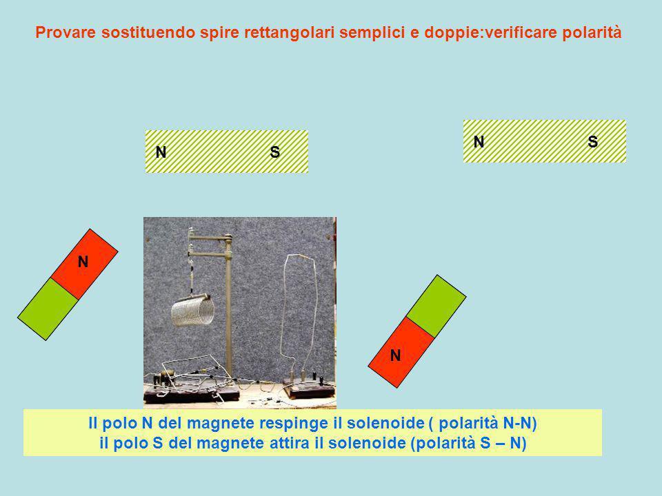 Provare sostituendo spire rettangolari semplici e doppie:verificare polarità