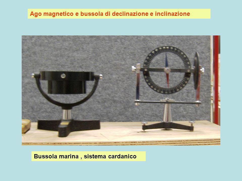 Ago magnetico e bussola di declinazione e inclinazione