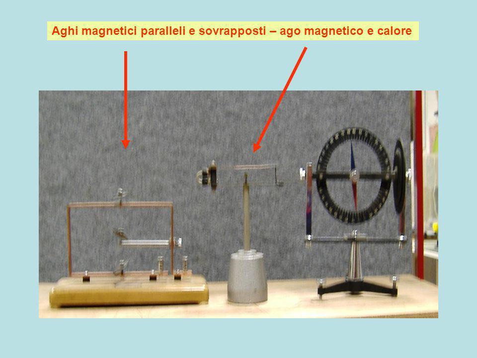 Aghi magnetici paralleli e sovrapposti – ago magnetico e calore