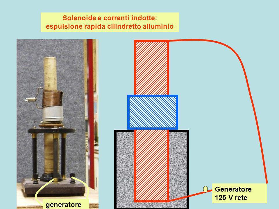 Solenoide e correnti indotte: espulsione rapida cilindretto alluminio