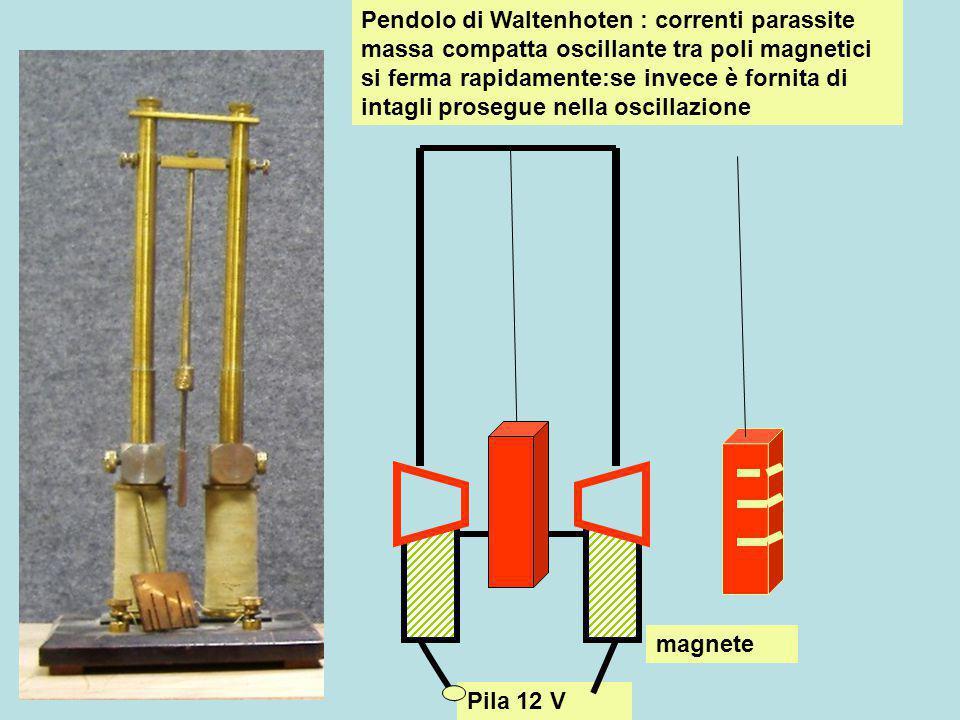 Pendolo di Waltenhoten : correnti parassite massa compatta oscillante tra poli magnetici si ferma rapidamente:se invece è fornita di intagli prosegue nella oscillazione
