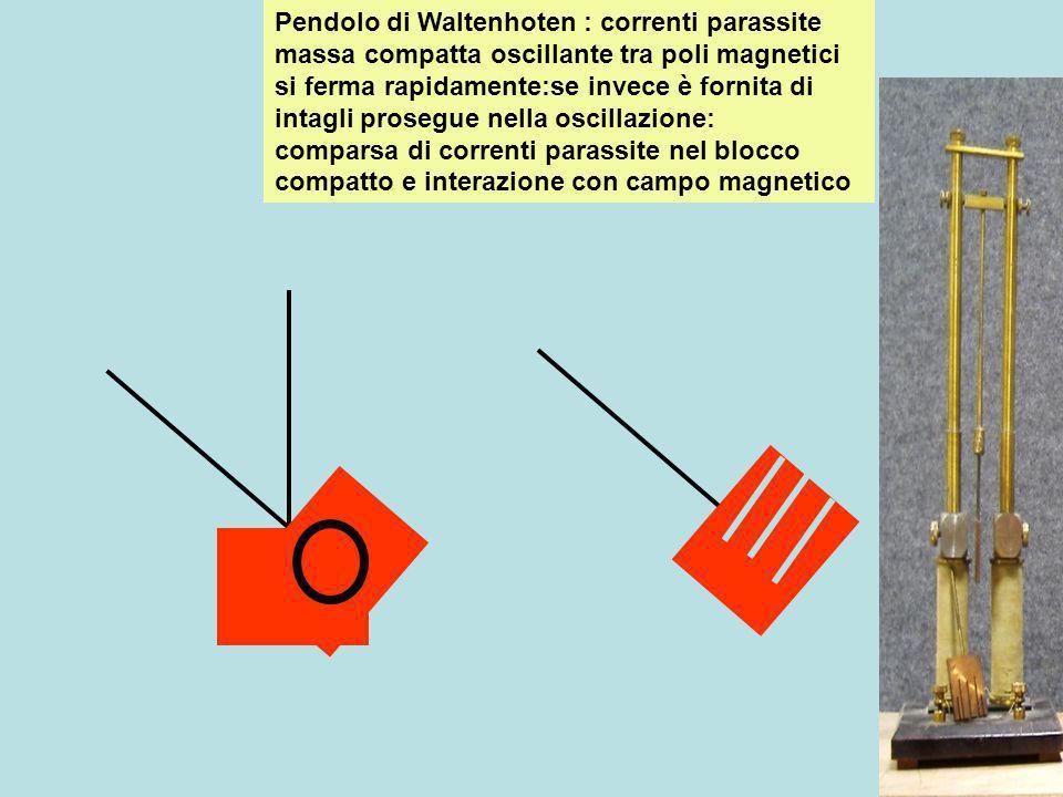 Pendolo di Waltenhoten : correnti parassite massa compatta oscillante tra poli magnetici si ferma rapidamente:se invece è fornita di intagli prosegue nella oscillazione: comparsa di correnti parassite nel blocco compatto e interazione con campo magnetico