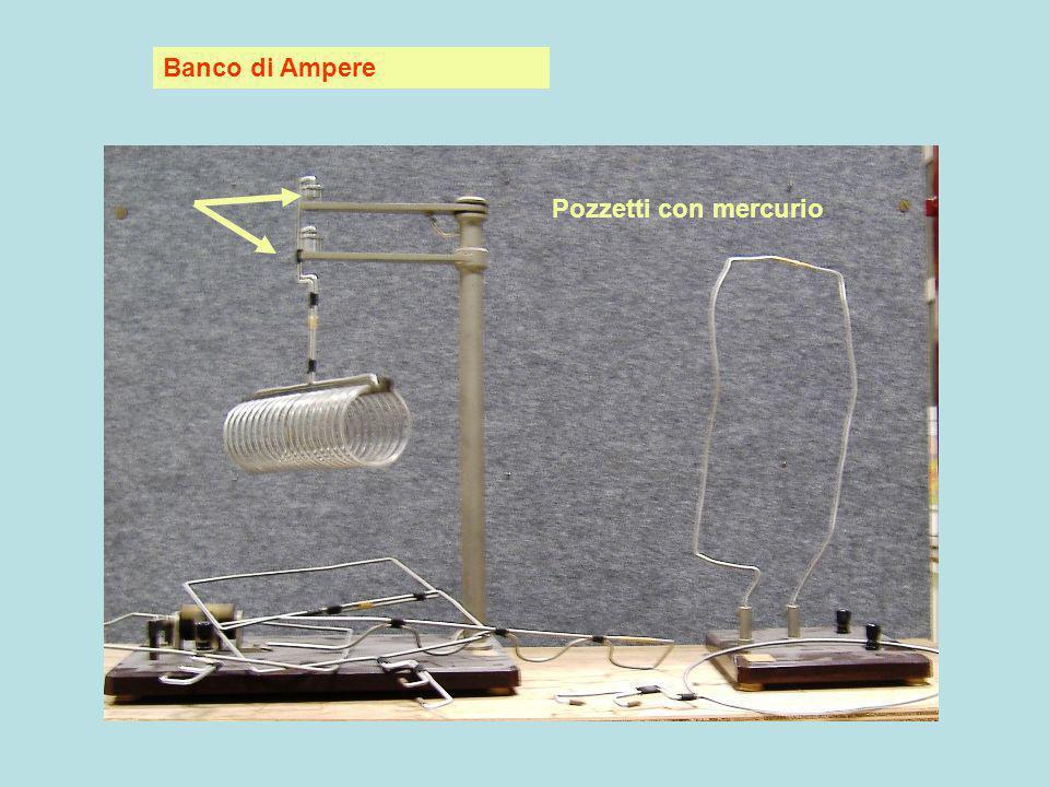 Banco di Ampere Pozzetti con mercurio