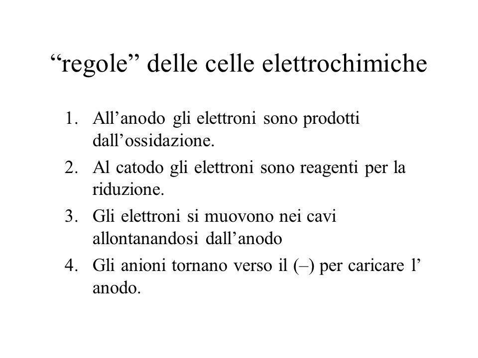 regole delle celle elettrochimiche