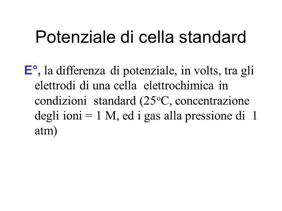 Potenziale di cella standard