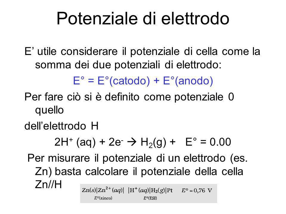 Potenziale di elettrodo