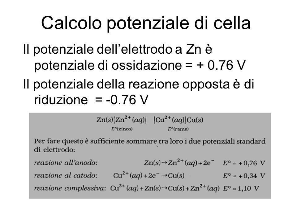 Calcolo potenziale di cella