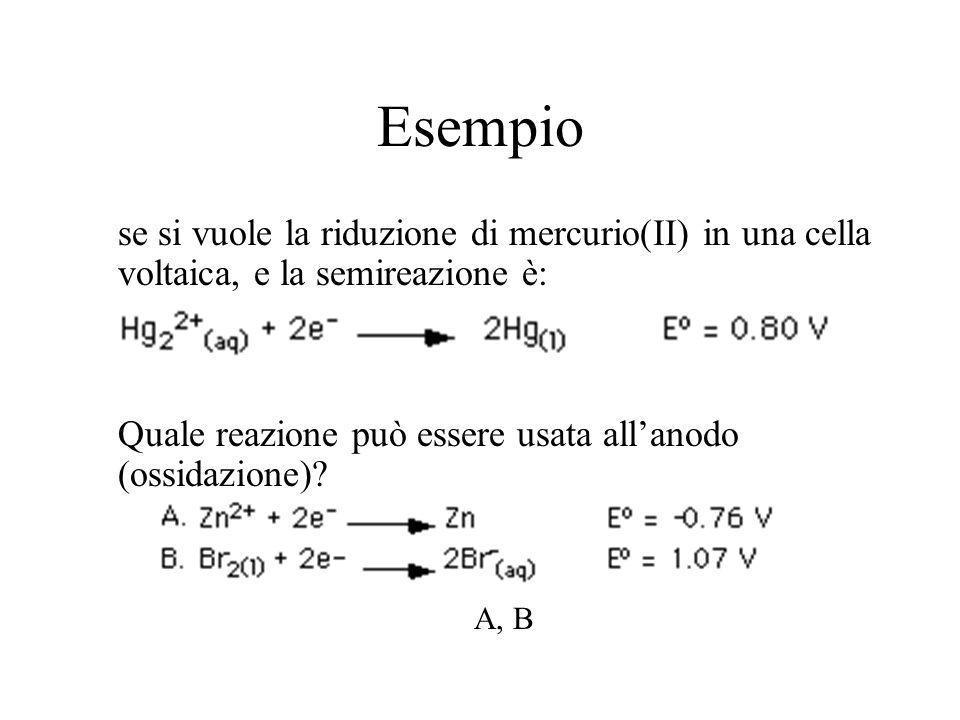 Esempio se si vuole la riduzione di mercurio(II) in una cella voltaica, e la semireazione è: