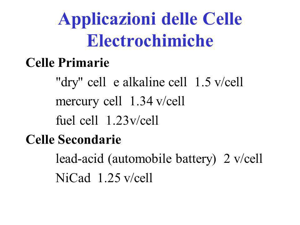 Applicazioni delle Celle Electrochimiche