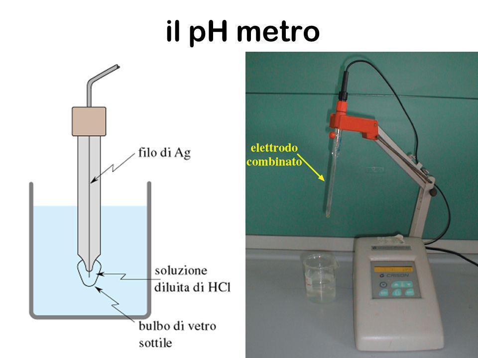 il pH metro