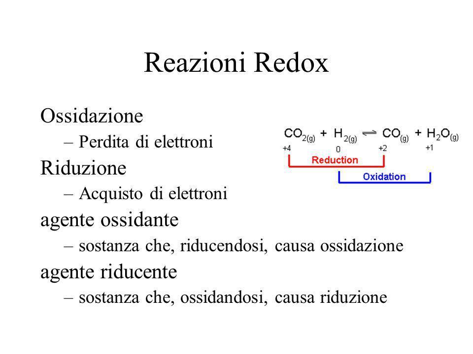 Reazioni Redox Ossidazione Riduzione agente ossidante agente riducente